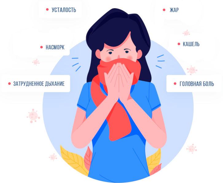 Симптомы коронавируса у взрослых и детей | coronavaccine.ru